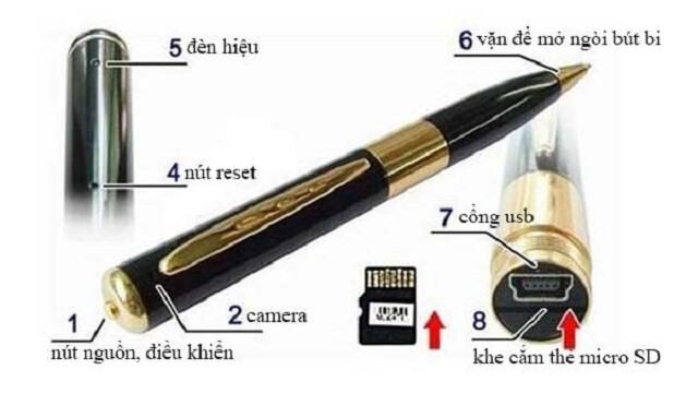 bút ghi hình loại nào tốt nhất 2